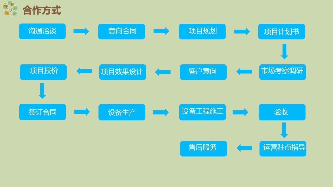 史可威运动蹦床项目合作方式